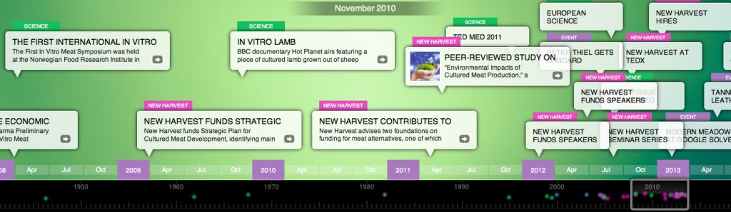 Screenshot of the interactive map