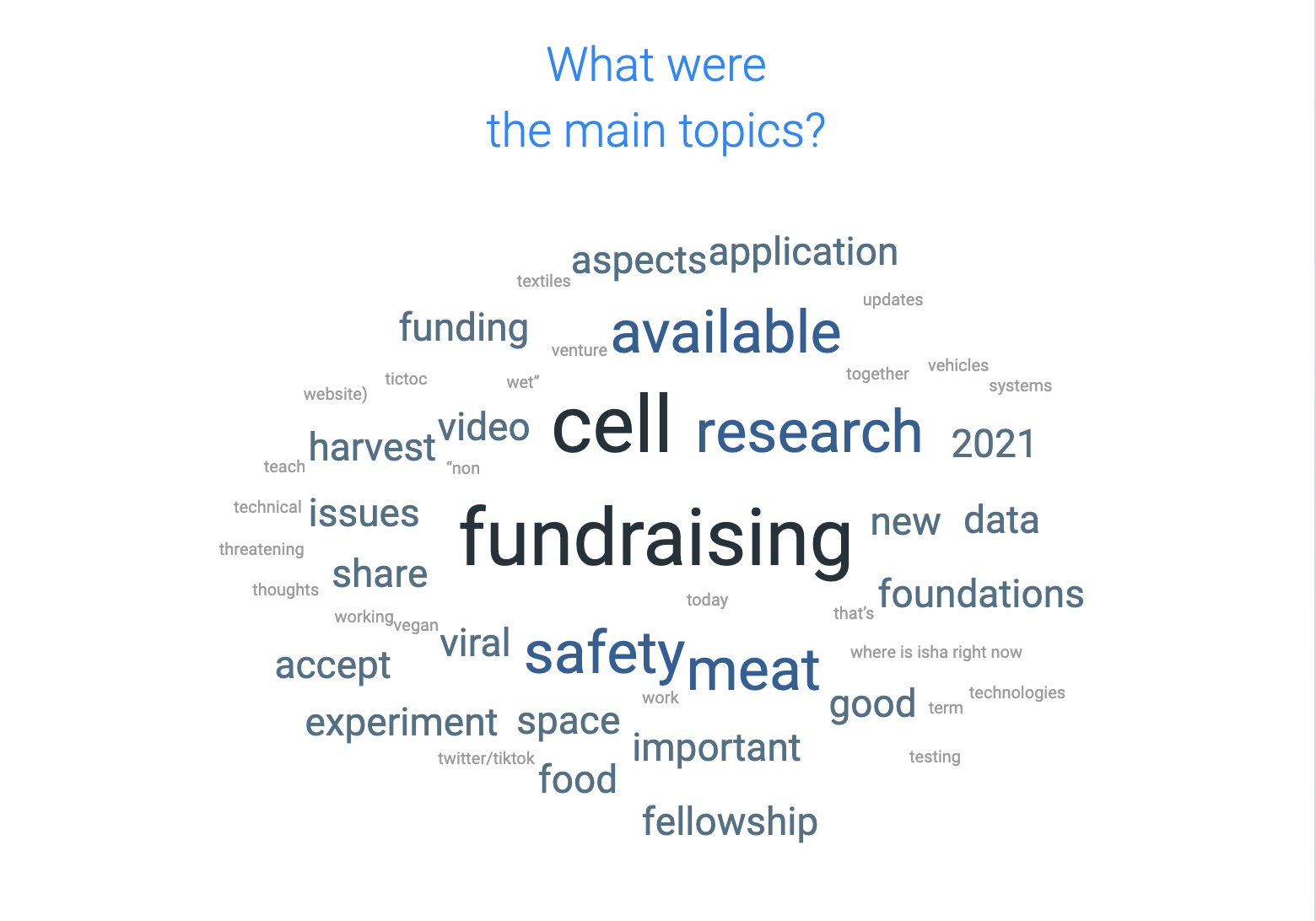 shows the main topics, including cell fundraising, research, safety, and whats happening in the next year