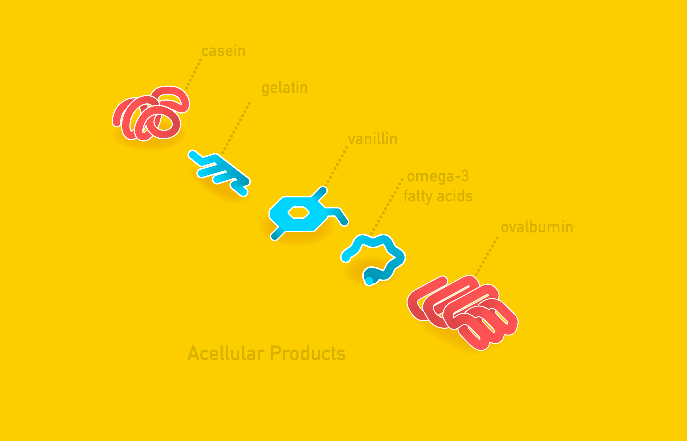 group of acellular products